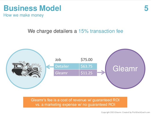 Business Model Slide Example