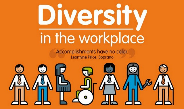 managing diversity workplace essay Managing cultural diversity at workplace business essay in management theory and business practice, dealing with diversity, especially a diverse workforce has played.