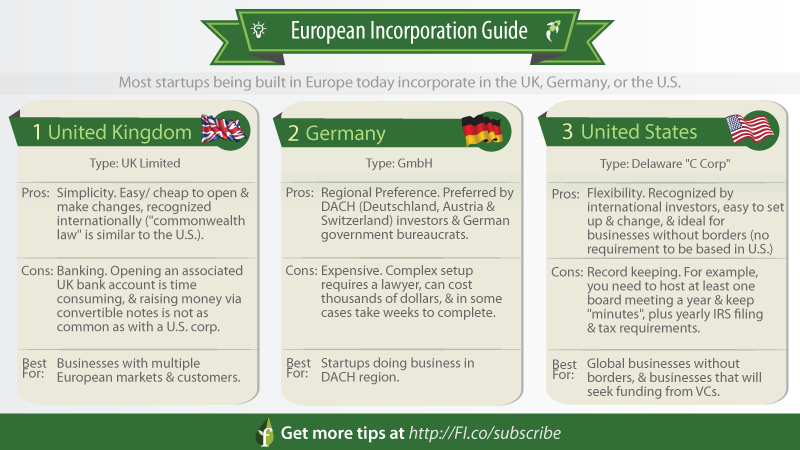 How to Launch a Startup in Europe