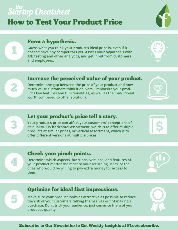 72b6e522be Click on the image below for a full checklist on testing your product price.