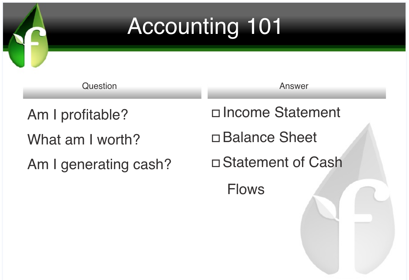 How to Create a Basic Financial Model: An Entrepreneur's Guide